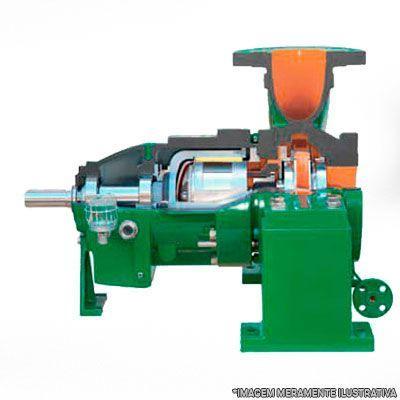 Distribuidor de bombas magnéticas metálicas em SP